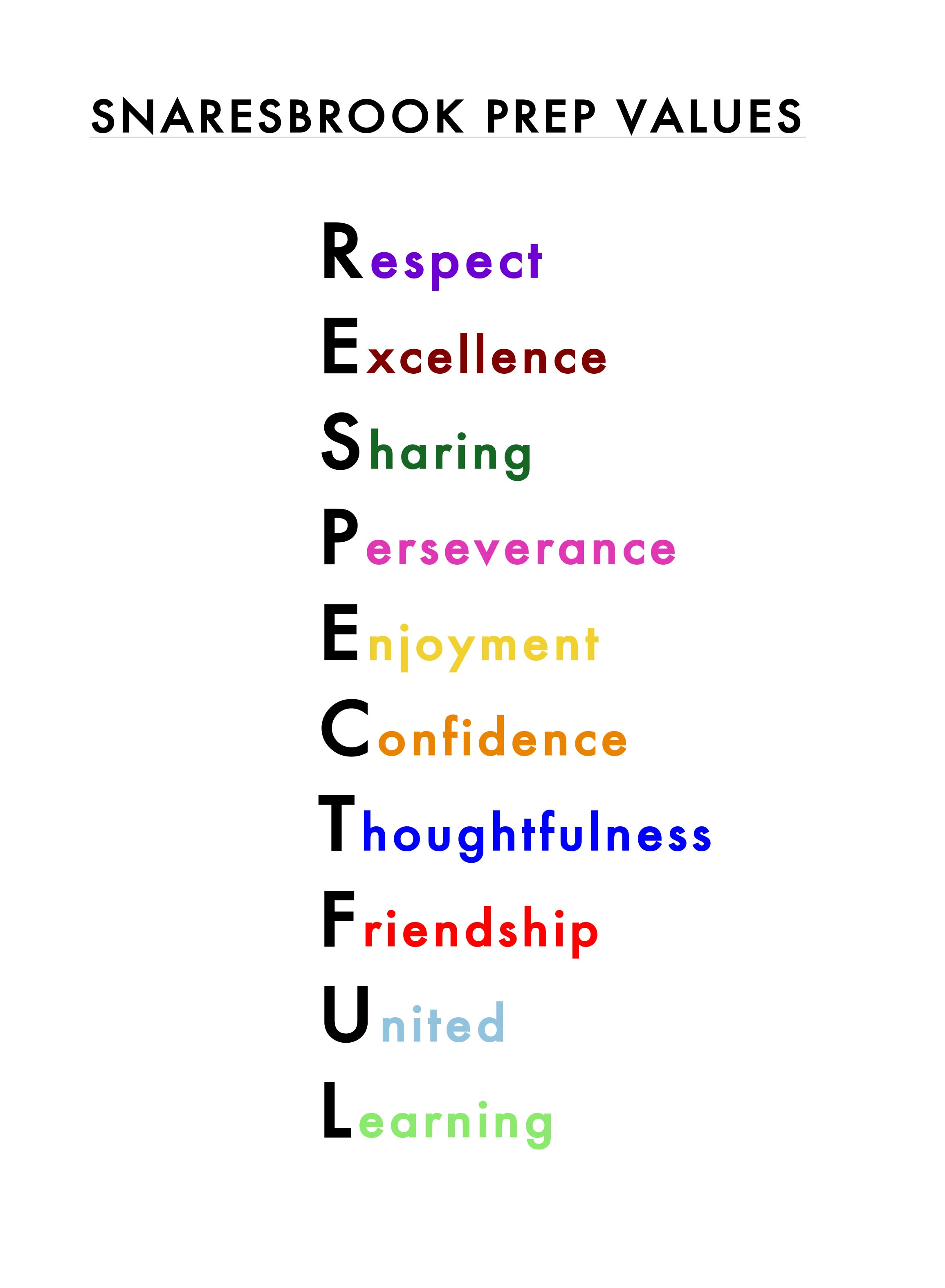 Microsoft Word - SPS Values - Respectful 2016.docx