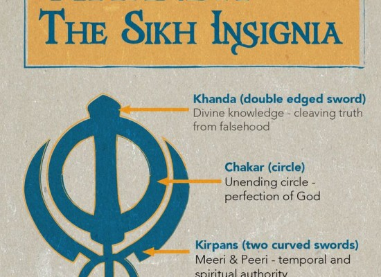 Sikhism – RE With Mrs Mathison